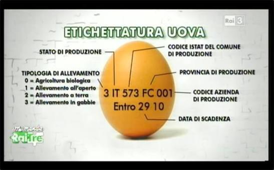 uova etichetta