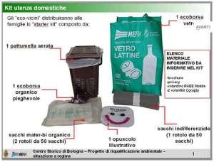 kit utenze domestiche