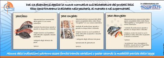 eurofish-market